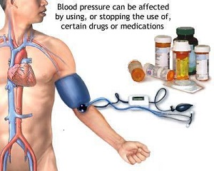 the-causes-of-high-blood-pressure3